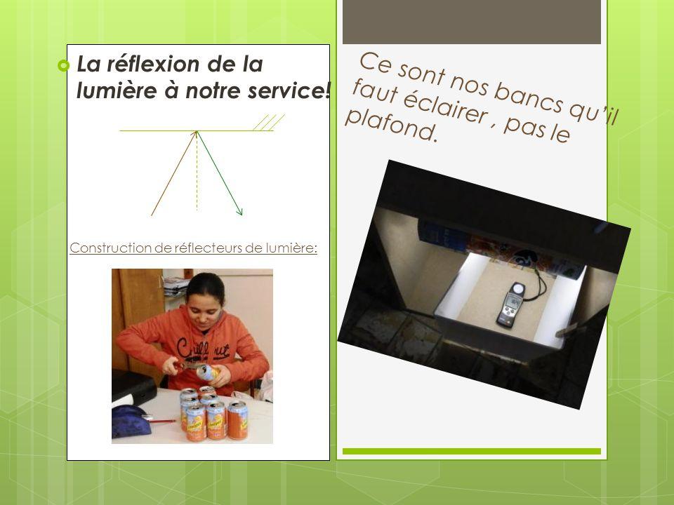  La réflexion de la lumière à notre service! Ce sont nos bancs qu'il faut éclairer, pas le plafond. Construction de réflecteurs de lumière: