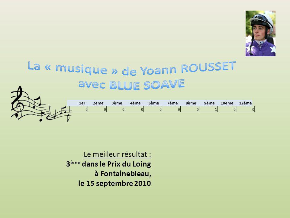 1er2ème3ème4ème6ème7ème8ème9ème10ème12ème Le meilleur résultat : 6 ème dans le Prix du Muguet St Cloud, le 1 er mai 2012 0000100000