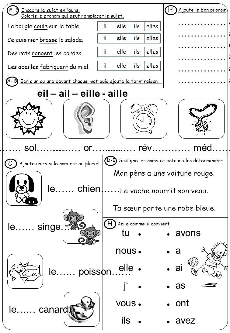 Plan de travail (2) OBJECTIFS :  A ) J'écris des mots contenant le son [eJ]  B ) J'écris des mots contenant le son [UJ]  C ) J'écris des noms au singulier ou au pluriel  D ) Je reconnais le nom et le déterminant  E ) Je repère le groupe verbal  F ) Je conjugue le verbe avoir au présent Classe les mots dans le tableau A- B grenouille – chevreuil – nouille – feuille – fauteuil – écureuil masculinféminin Conjugue le verbe avoir F j' …………………… tu …………………… il …………………… elle …………………… nous …………………… vous …………………… ils …………………… elles …………………… Complète les étiquettes.