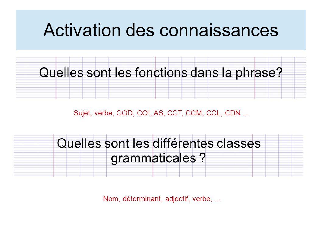 Activation des connaissances Quelles sont les fonctions dans la phrase? Sujet, verbe, COD, COI, AS, CCT, CCM, CCL, CDN... Quelles sont les différentes