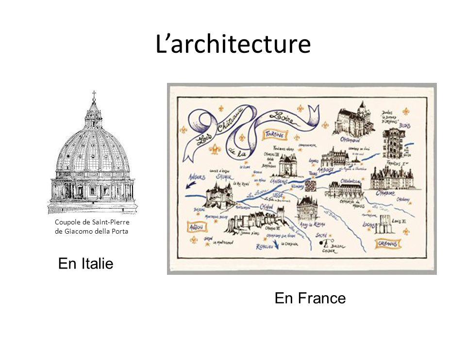 L'architecture En France En Italie Coupole de Saint-Pierre de Giacomo della Porta