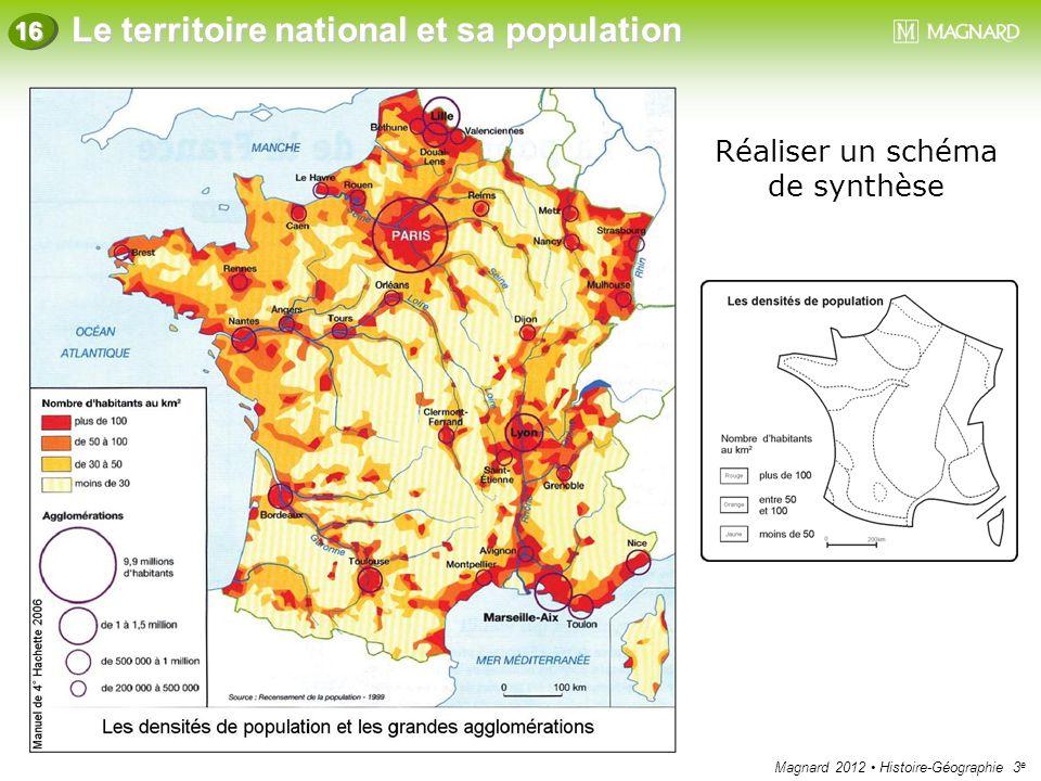Magnard 2012 Histoire-Géographie 3 e Le territoire national et sa population 16 Réaliser un schéma de synthèse