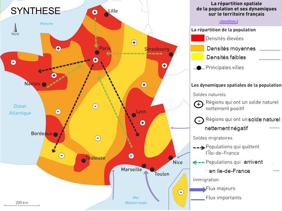 Magnard 2012 Histoire-Géographie 3 e Le territoire national et sa population 16 SYNTHESE + + + - Densités moyennes Densités faibles en Ile-de-France a