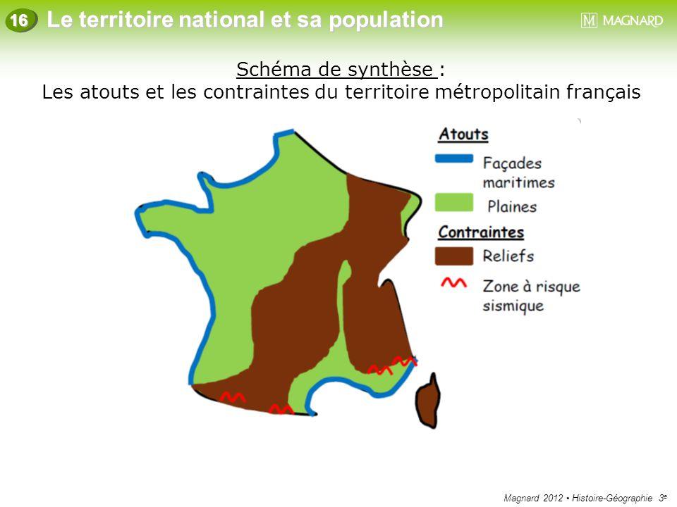 Magnard 2012 Histoire-Géographie 3 e Le territoire national et sa population 16 Schéma de synthèse : Les atouts et les contraintes du territoire métro
