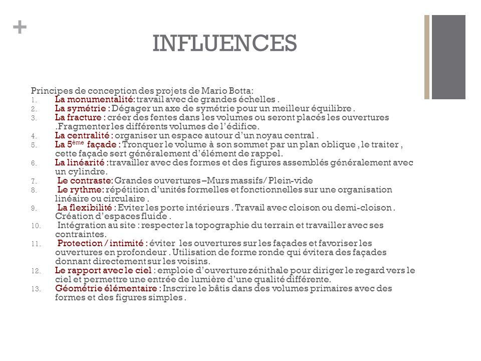 + INFLUENCES Principes de conception des projets de Mario Botta: 1.