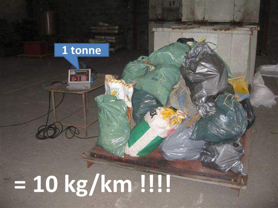 = 10 kg/km !!!! 1 tonne