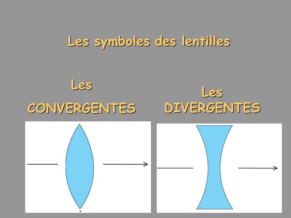 Les symboles des lentilles LesCONVERGENTES Les DIVERGENTES