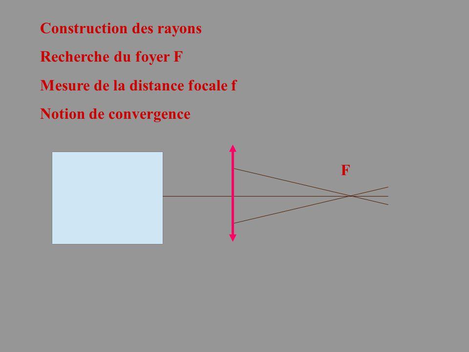 Construction des rayons Recherche du foyer F Mesure de la distance focale f Notion de convergence F