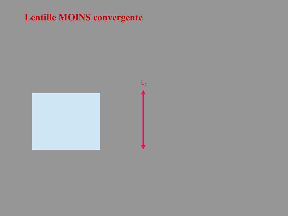 Lentille MOINS convergente LcLc