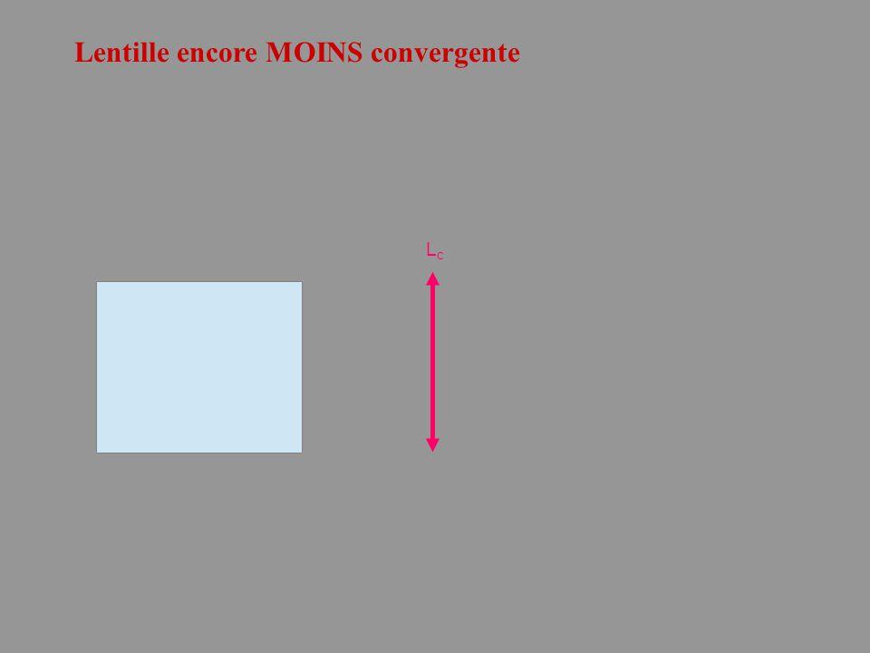Lentille encore MOINS convergente LcLc