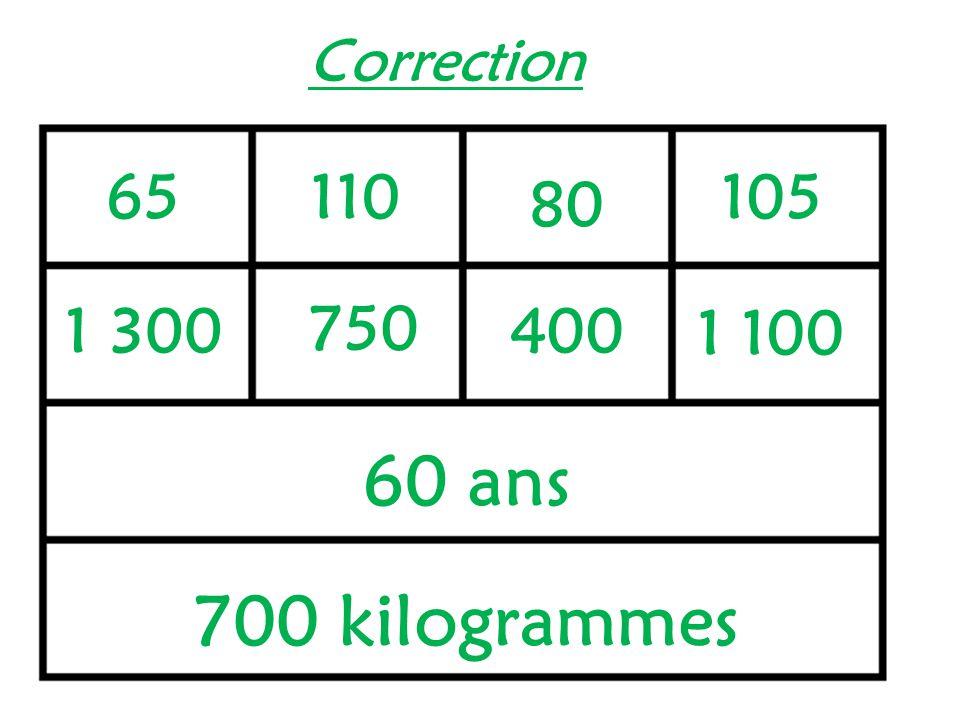 Correction