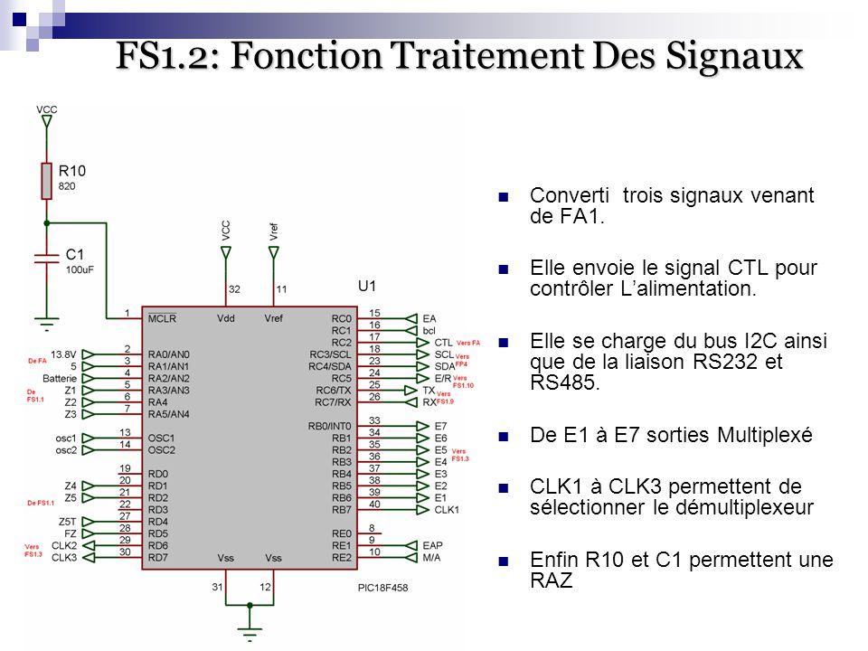 FS1.2: Fonction Traitement Des Signaux Converti trois signaux venant de FA1. Elle envoie le signal CTL pour contrôler L'alimentation. Elle se charge d