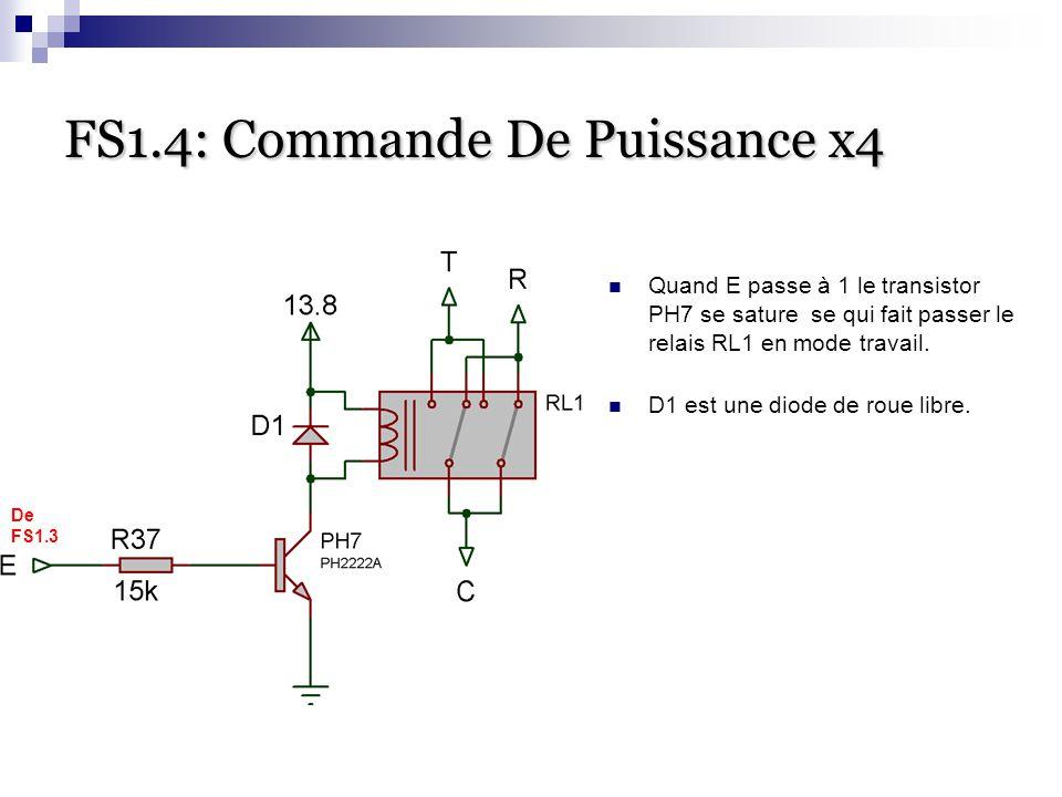 FS1.4: Commande De Puissance x4 Quand E passe à 1 le transistor PH7 se sature se qui fait passer le relais RL1 en mode travail. D1 est une diode de ro