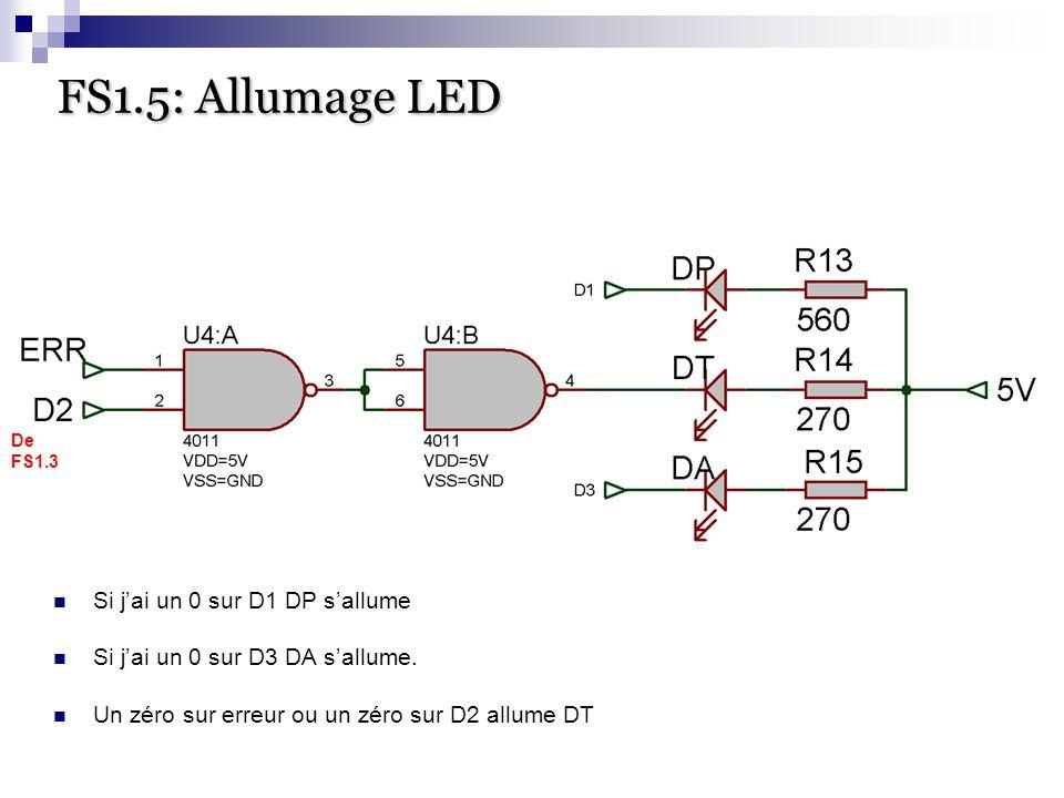 FS1.5: Allumage LED FS1.5: Allumage LED Si j'ai un 0 sur D1 DP s'allume Si j'ai un 0 sur D3 DA s'allume. Un zéro sur erreur ou un zéro sur D2 allume D