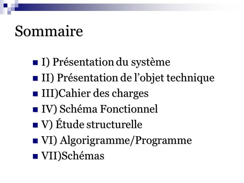Sommaire I) Présentation du système I) Présentation du système II) Présentation de l'objet technique II) Présentation de l'objet technique III)Cahier