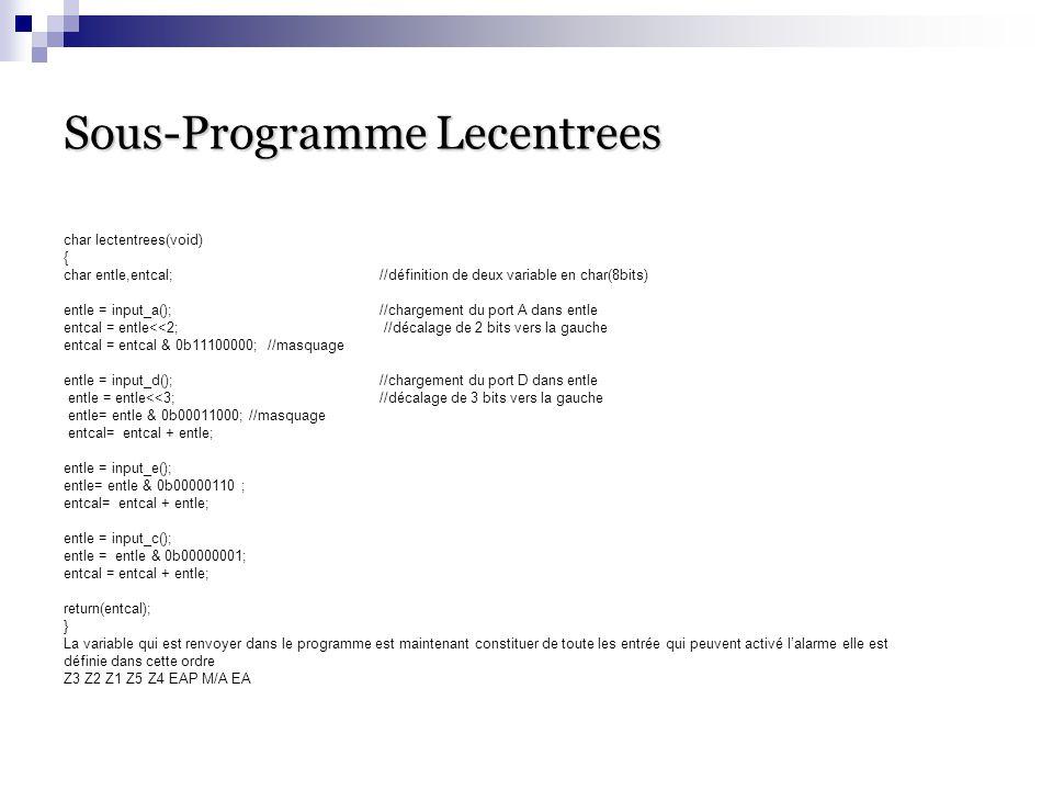 Sous-Programme Lecentrees char lectentrees(void) { char entle,entcal; //définition de deux variable en char(8bits) entle = input_a(); //chargement du