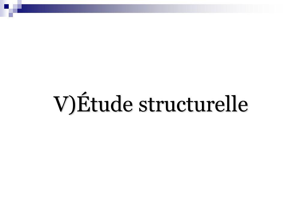 V)Étude structurelle