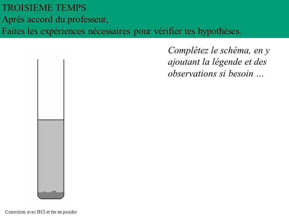 Correction avec HCl et fer en poudre Complétez le schéma, en y ajoutant la légende et des observations si besoin … TROISIEME TEMPS Après accord du professeur, Faites les expériences nécessaires pour vérifier tes hypothèses.
