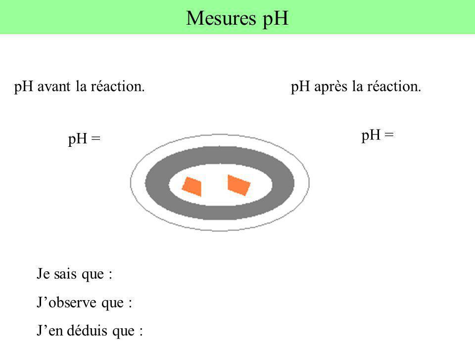 Faisons le test de reconnaissance d'ions : On ajoute de la soude dans un échantillon de la solution après la réaction : Test ions fer SOUDE Je sais que : J'observe : J'en déduis que :