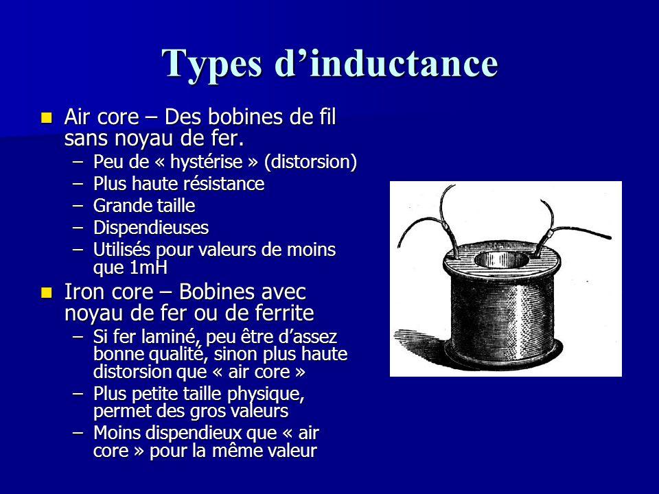 Types d'inductance Air core – Des bobines de fil sans noyau de fer. Air core – Des bobines de fil sans noyau de fer. –Peu de « hystérise » (distorsion
