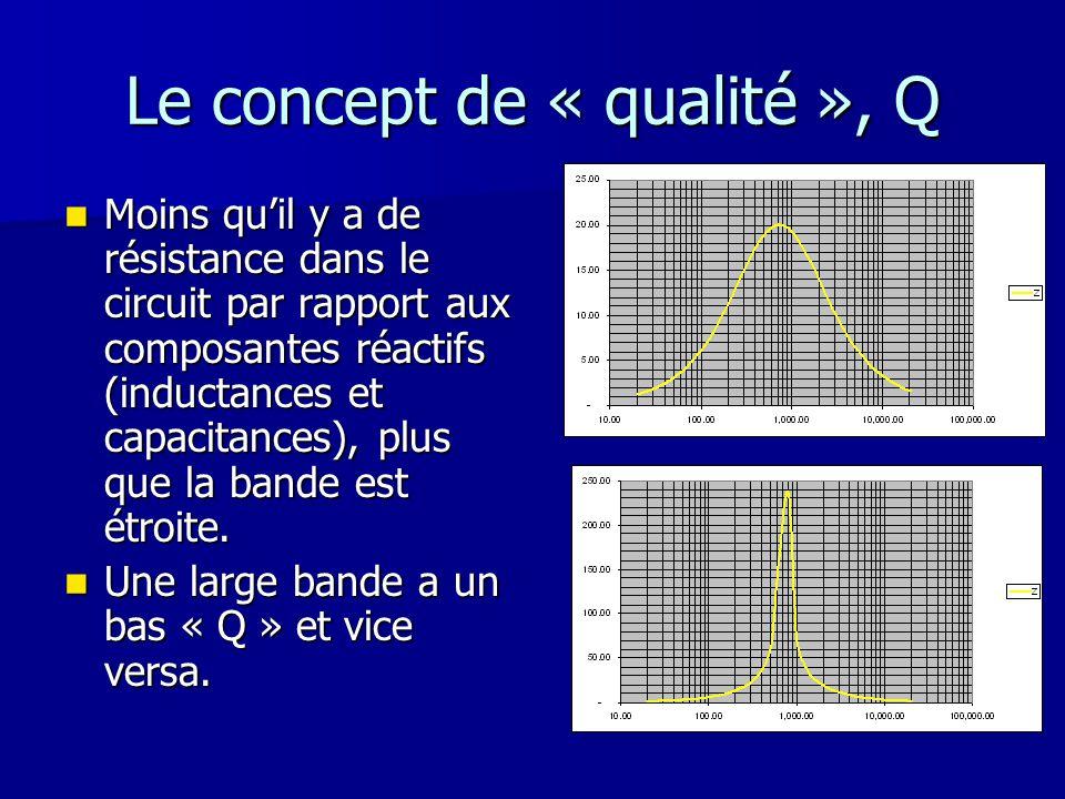 Le concept de « qualité », Q Moins qu'il y a de résistance dans le circuit par rapport aux composantes réactifs (inductances et capacitances), plus qu