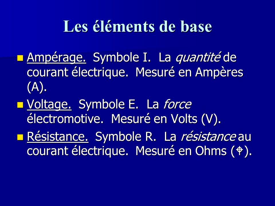 Les éléments de base Ampérage. Symbole I. La quantité de courant électrique. Mesuré en Ampères (A). Ampérage. Symbole I. La quantité de courant électr