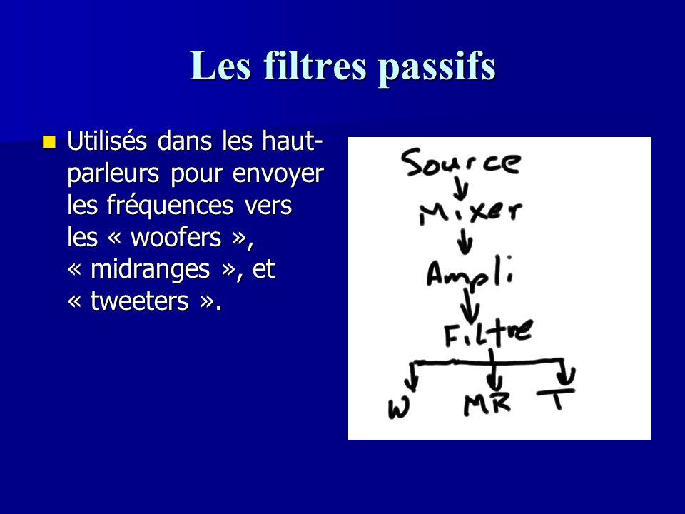 Les filtres passifs Utilisés dans les haut- parleurs pour envoyer les fréquences vers les « woofers », « midranges », et « tweeters ». Utilisés dans l