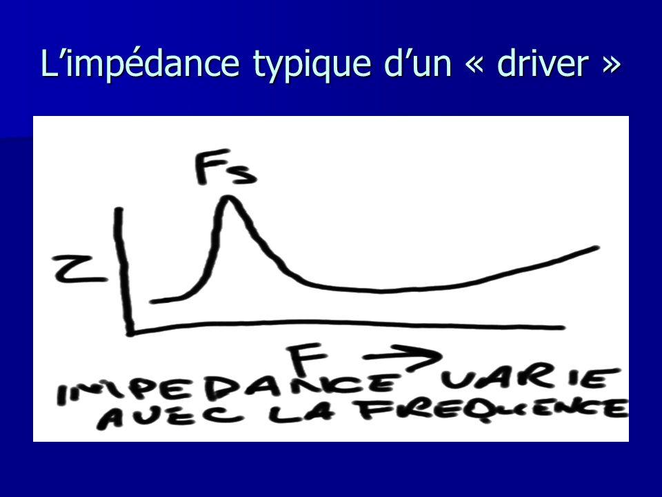 L'impédance typique d'un « driver »