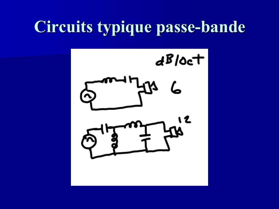 Circuits typique passe-bande