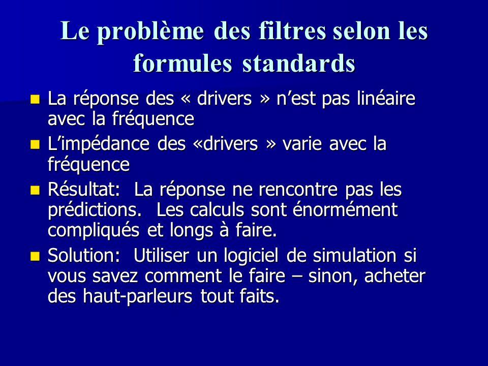 Le problème des filtres selon les formules standards La réponse des « drivers » n'est pas linéaire avec la fréquence La réponse des « drivers » n'est