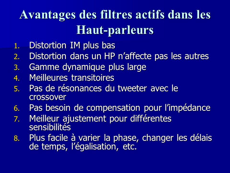 Avantages des filtres actifs dans les Haut-parleurs 1. Distortion IM plus bas 2. Distortion dans un HP n'affecte pas les autres 3. Gamme dynamique plu