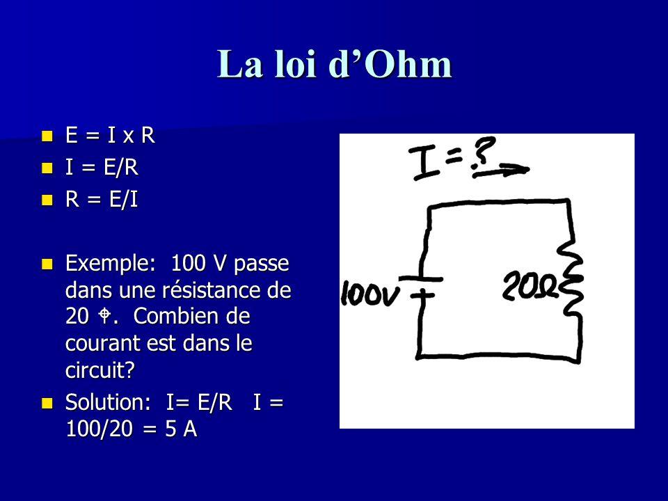 La loi d'Ohm E = I x R E = I x R I = E/R I = E/R R = E/I R = E/I Exemple: 100 V passe dans une résistance de 20 W. Combien de courant est dans le circ