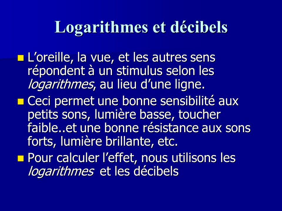Logarithmes et décibels L'oreille, la vue, et les autres sens répondent à un stimulus selon les logarithmes, au lieu d'une ligne. L'oreille, la vue, e