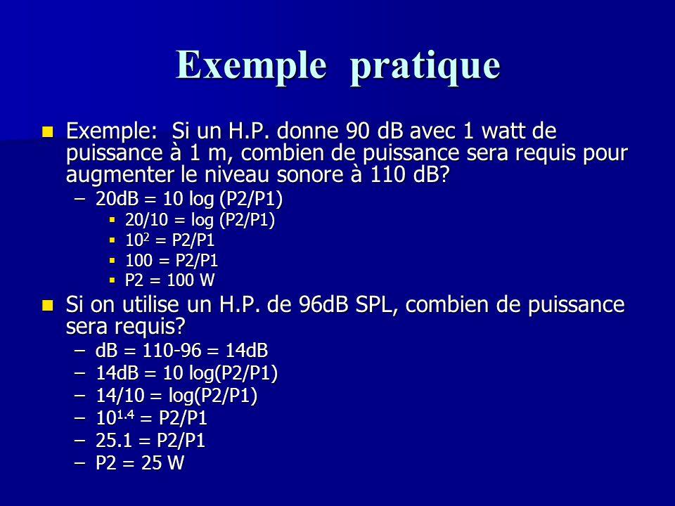 Exemple pratique Exemple: Si un H.P. donne 90 dB avec 1 watt de puissance à 1 m, combien de puissance sera requis pour augmenter le niveau sonore à 11