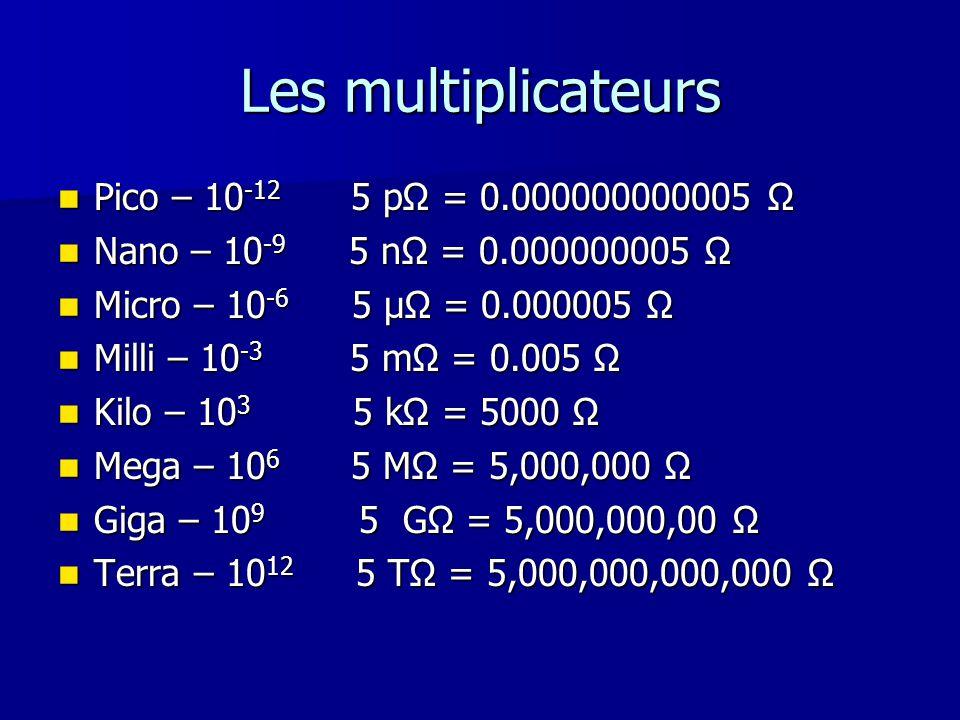 Les multiplicateurs Pico – 10 -12 5 pΩ = 0.000000000005 Ω Pico – 10 -12 5 pΩ = 0.000000000005 Ω Nano – 10 -9 5 nΩ = 0.000000005 Ω Nano – 10 -9 5 nΩ =