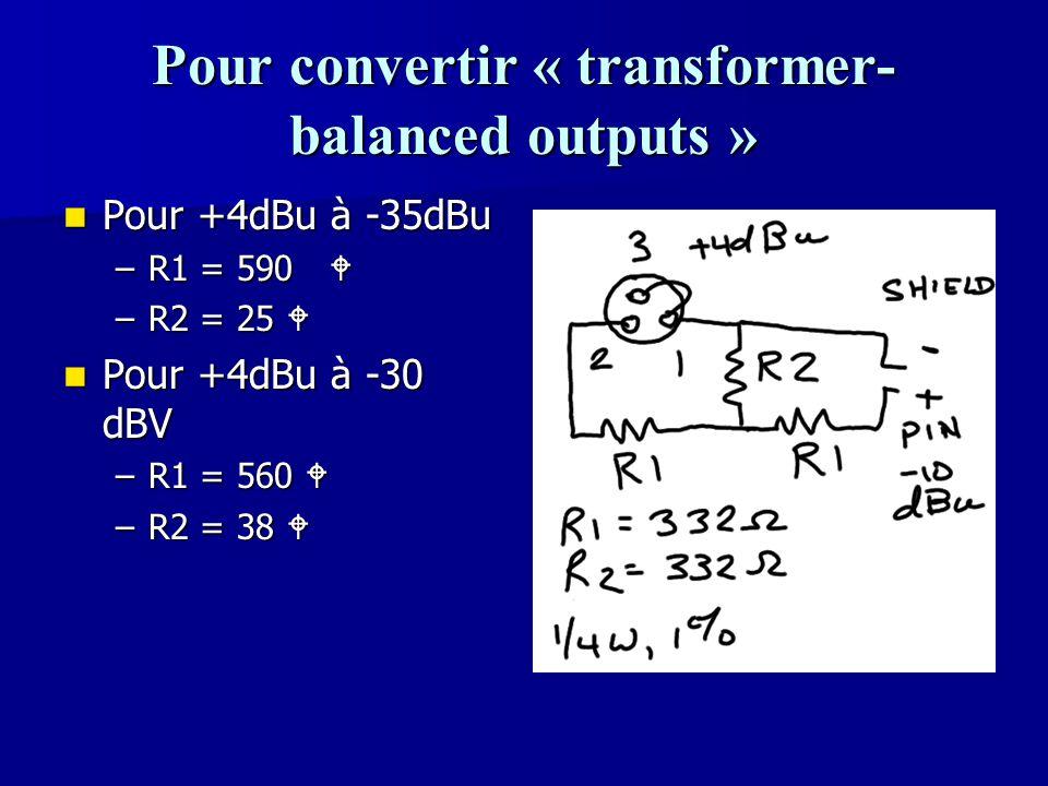 Pour convertir « transformer- balanced outputs » Pour +4dBu à -35dBu Pour +4dBu à -35dBu –R1 = 590 W –R2 = 25 W Pour +4dBu à -30 dBV Pour +4dBu à -30