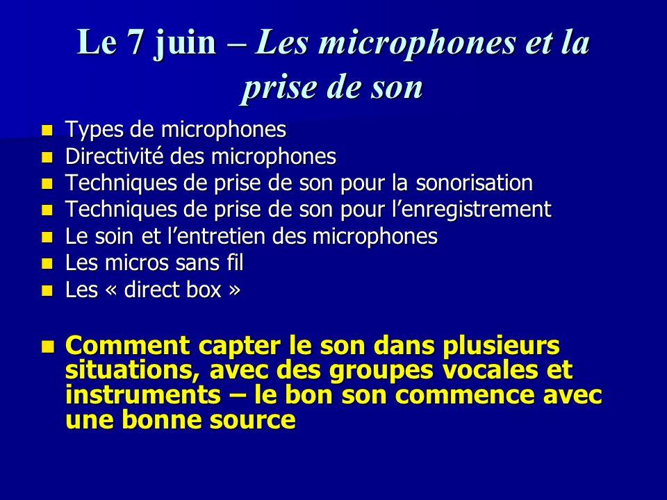 Le 7 juin – Les microphones et la prise de son Types de microphones Types de microphones Directivité des microphones Directivité des microphones Techn