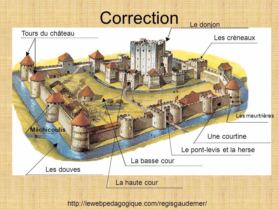 Correction Tours du château Mâchicoulis Les douves Le pont-levis et la herse Une courtine Les meurtrières Les créneaux Le donjon La basse cour La haut