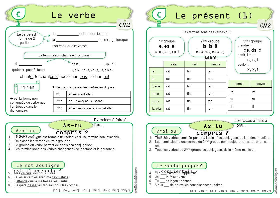 Le verbe Exercices à faire à l'oral. 1.Le verbe conjugué est formé d'un radical et d'une terminaison invariable. 2.On classe les verbes en trois group