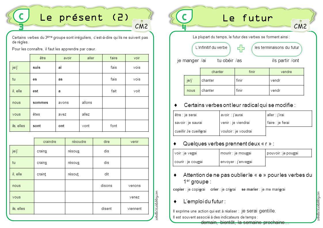 Le présent (2) CM2 Le futur CM2 L'infinitif du verbe La plupart du temps, le futur des verbes se forment ainsi : Certains verbes du 3 ème groupe sont