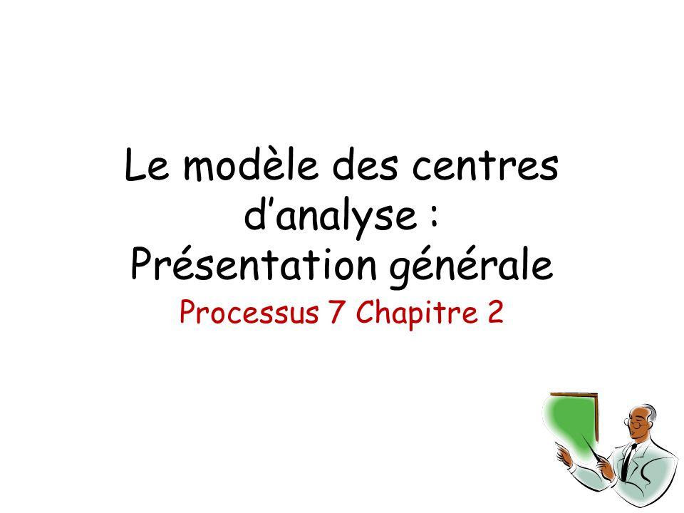 Le modèle des centres d'analyse : Présentation générale Processus 7 Chapitre 2