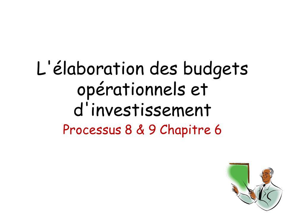 L'élaboration des budgets opérationnels et d'investissement Processus 8 & 9 Chapitre 6