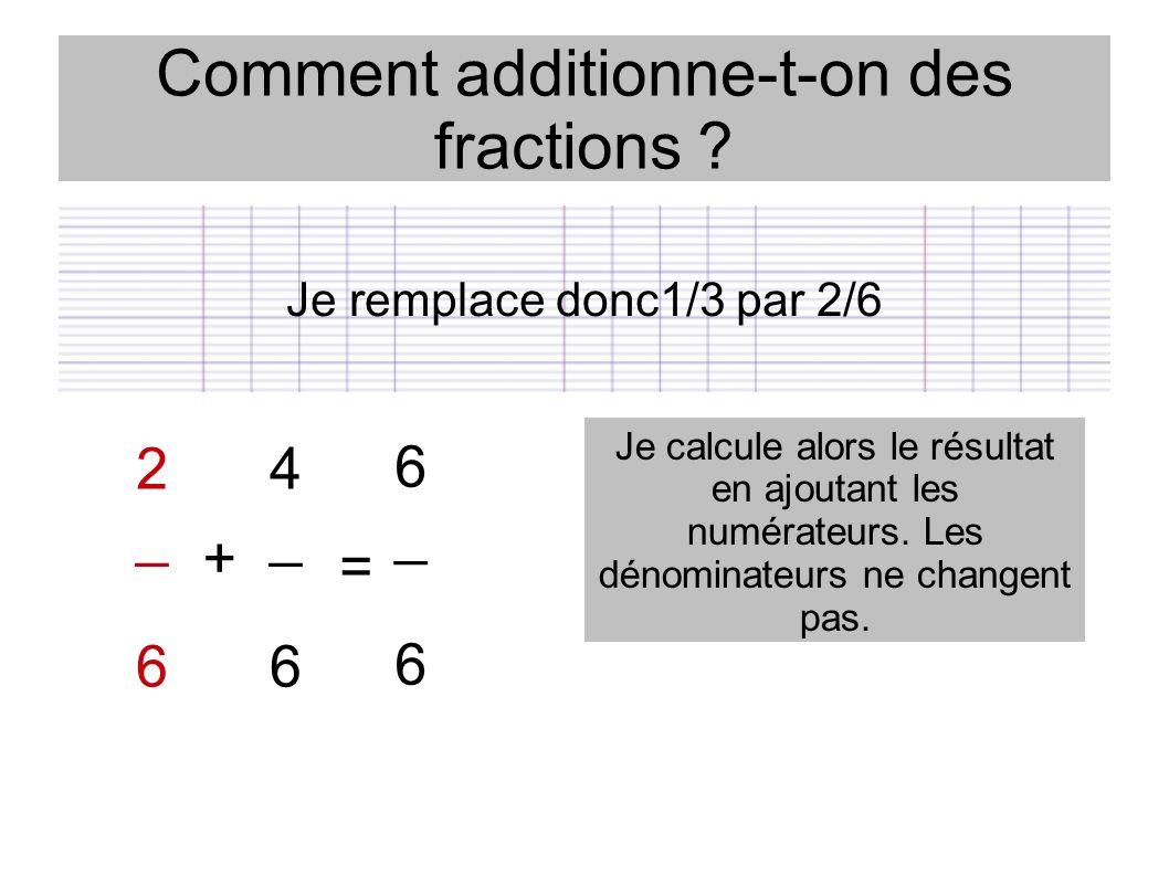 Comment additionne-t-on des fractions ? Je remplace donc1/3 par 2/6 2 _ 6 4 _ 6 + = Je calcule alors le résultat en ajoutant les numérateurs. Les déno