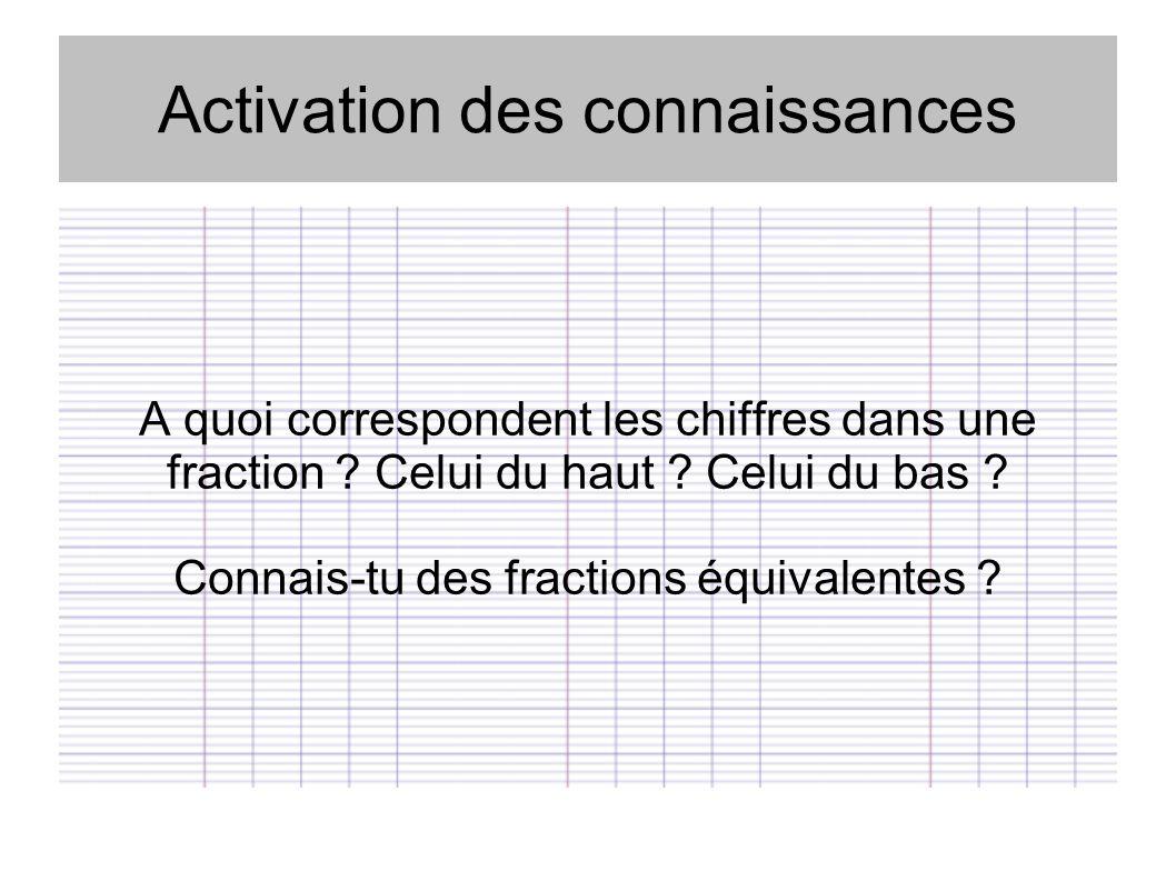 Activation des connaissances A quoi correspondent les chiffres dans une fraction ? Celui du haut ? Celui du bas ? Connais-tu des fractions équivalente
