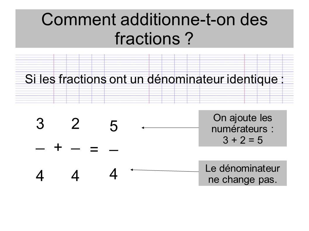 Comment additionne-t-on des fractions ? Si les fractions ont un dénominateur identique : 3 _ 4 2 _ 4 + = On ajoute les numérateurs : 3 + 2 = 5 5 _ Le