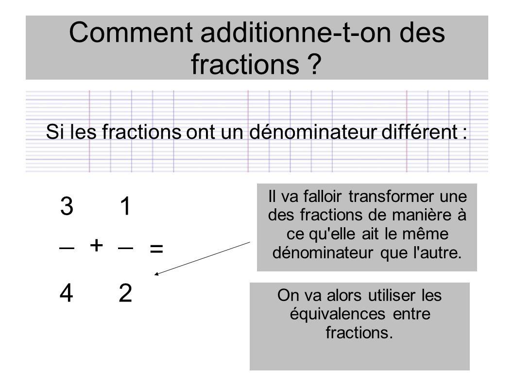 Comment additionne-t-on des fractions ? Si les fractions ont un dénominateur différent : 3 _ 4 1 _ 2 + = Il va falloir transformer une des fractions d