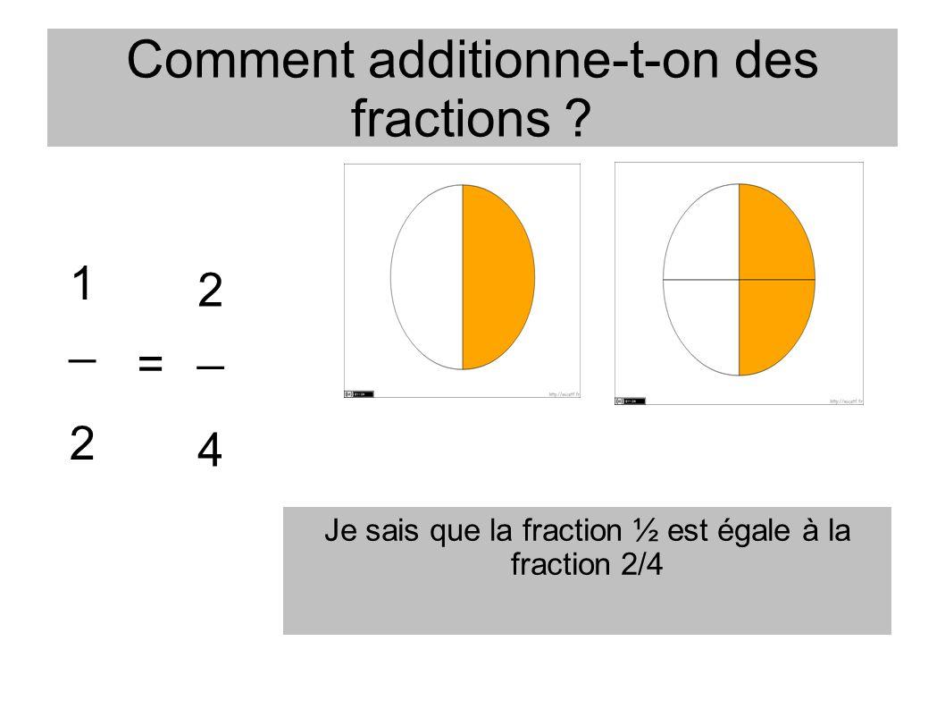 Comment additionne-t-on des fractions ? 2 _ 4 1 _ 2 = Je sais que la fraction ½ est égale à la fraction 2/4