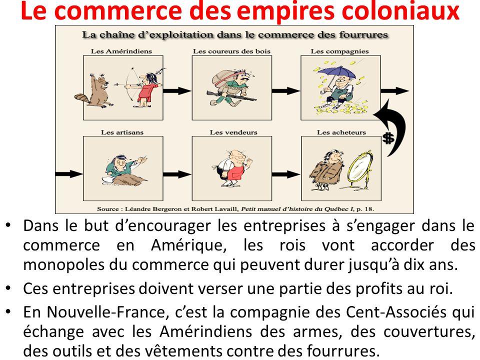 Le commerce des empires coloniaux Dans le but d'encourager les entreprises à s'engager dans le commerce en Amérique, les rois vont accorder des monopo