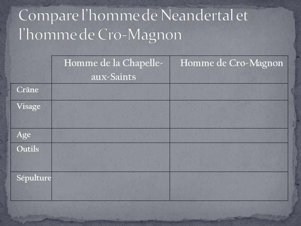 Homme de la Chapelle- aux-Saints Homme de Cro-Magnon Crâne Visage Age Outils Sépulture