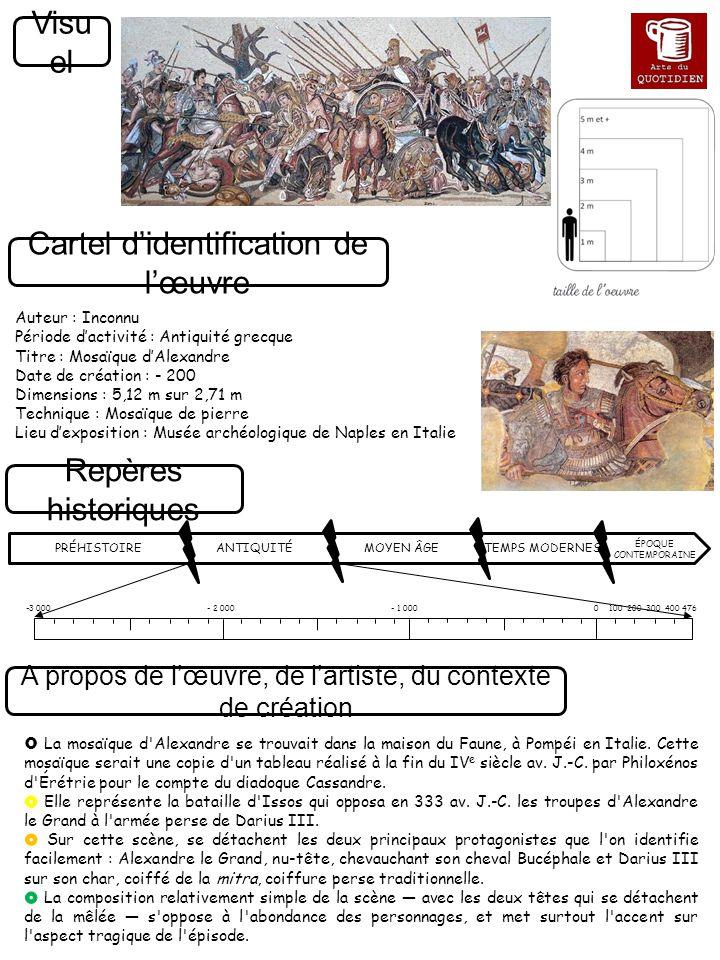 Cartel d'identification de l'œuvre Repères historiques A propos de l'œuvre, de l'artiste, du contexte de création Auteur : Inconnu Période d'activité